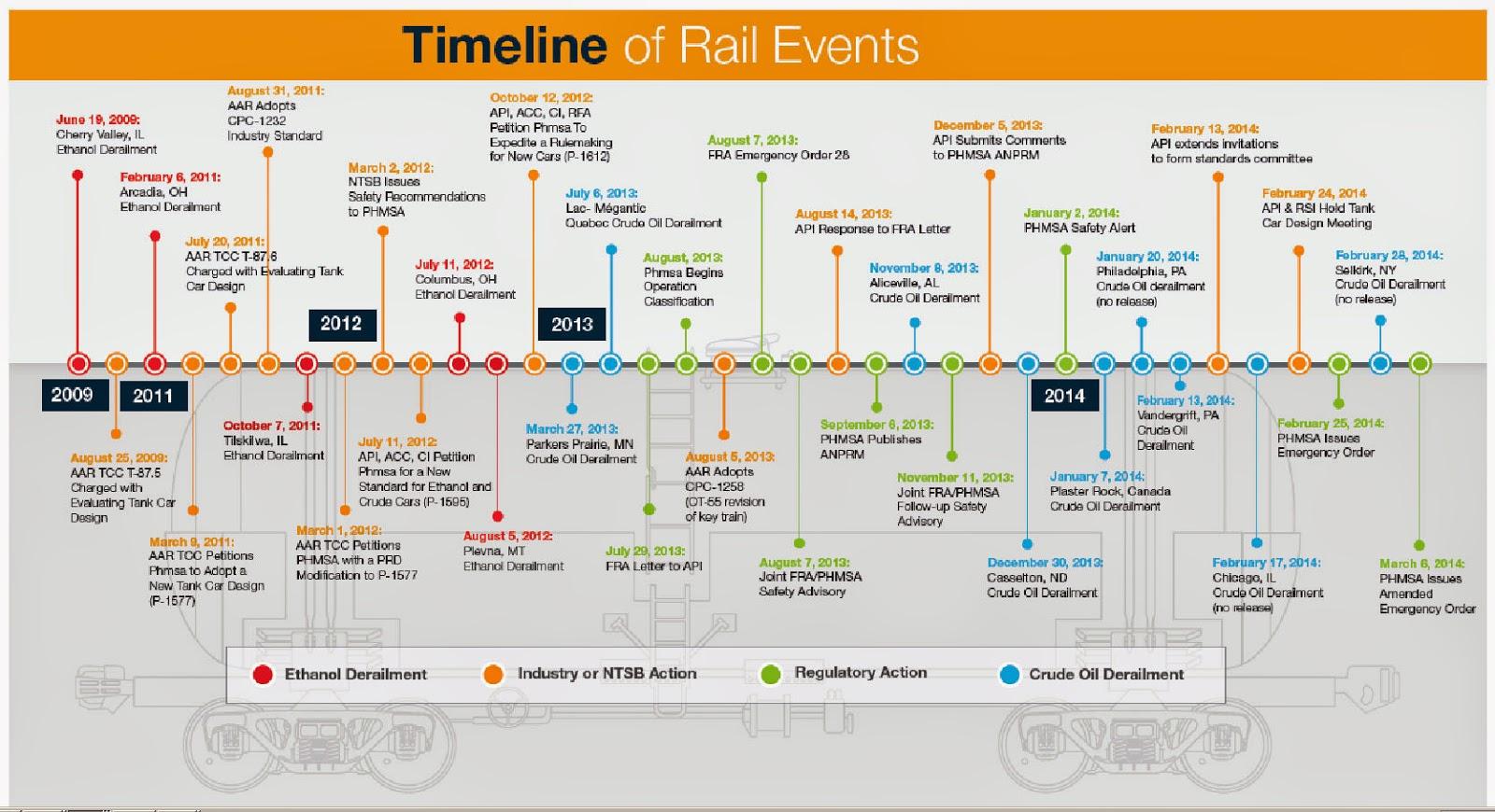 BLOG_Timeline.jpg
