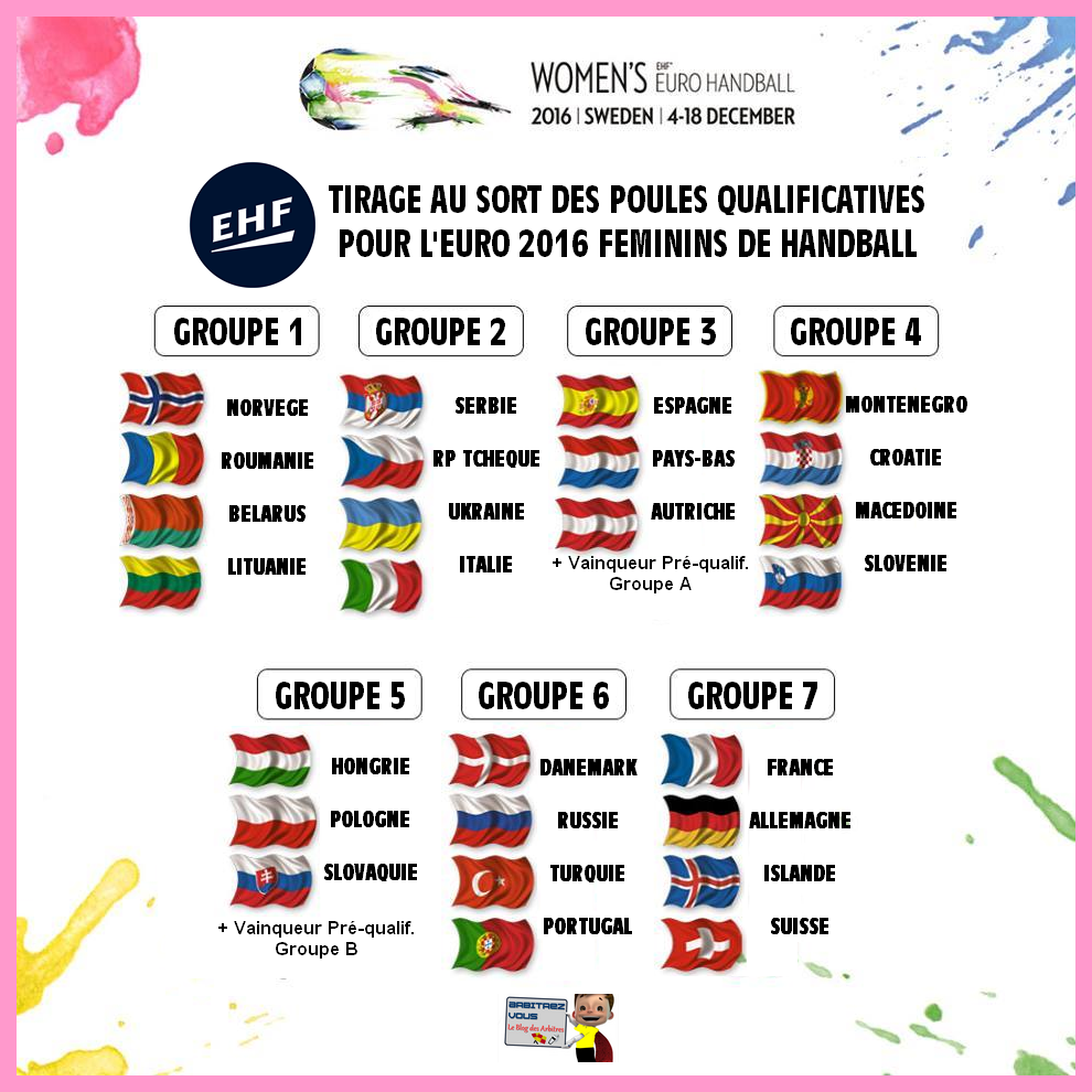 Tirage au sort qualifications euro 2016
