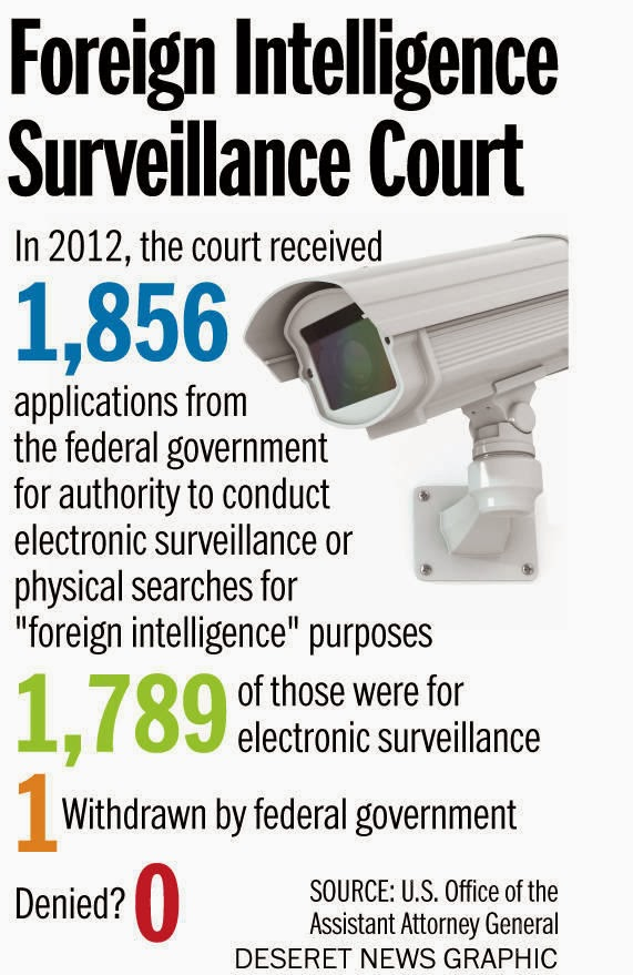 justification of survailence (the us patriot act) essay The usa patriot act of 2001 has displayed changes in the congressional legislative institution in the form of acts of surveillance and the enactment of investigative powers in the united states.