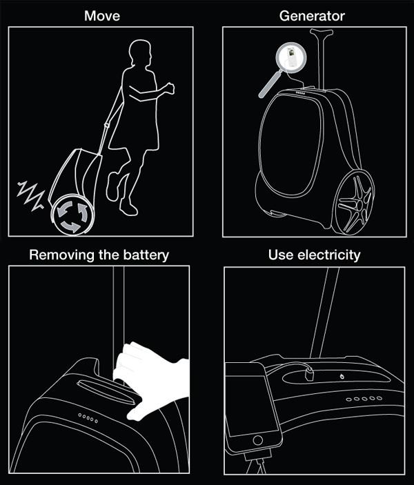Self Charging