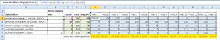 Distribuir cuotas por meses en Excel.
