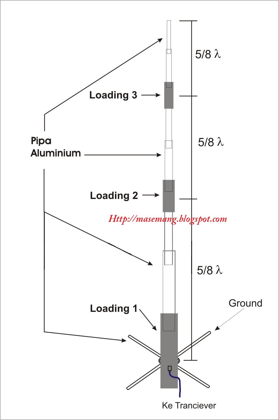 antena hastler jowo g6 g7 g9 jos gandos membuat antena g7 144 mhz. Black Bedroom Furniture Sets. Home Design Ideas