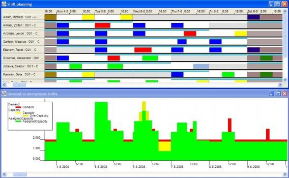 Feeddolphin i migliori software per la pianificazione for Software gratuito per la costruzione della casa