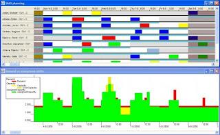 software per la pianificazione Quintiq