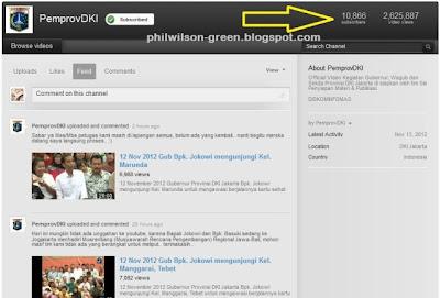 PemprovDKI Youtube Basuki T. Purnama - Jokowi