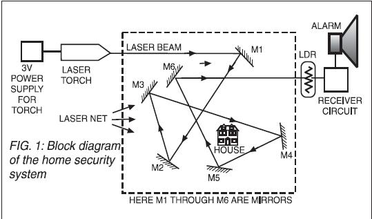 Alarm System Circuit Diagram Alarm Free Engine Image For