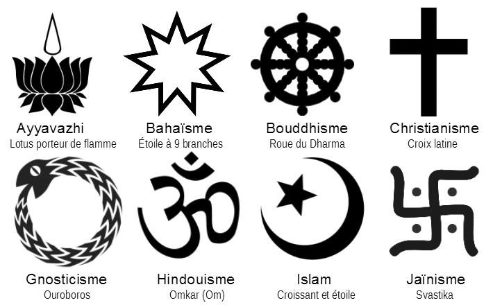 Héraldique et Symboles Les