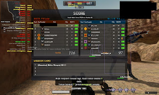 Download Cheat Point Blank Terbaru 5 Juni 2012