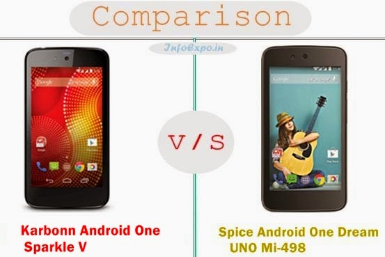 Compare Karbonn Android One Sparkle V and Spice Android One Dream UNO Mi-498 - Android One Smartphones