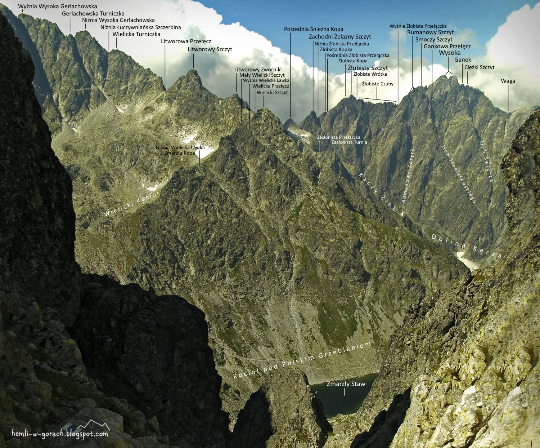 Rohatka Panorama