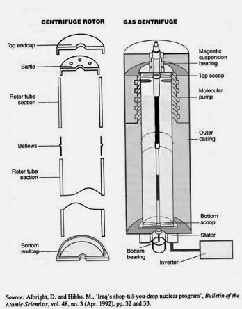 Urenco Nuclear Centrifuge Blueprints...