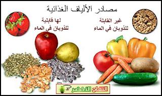 الفواكه التي تساعد تخفيض ضغط الدم