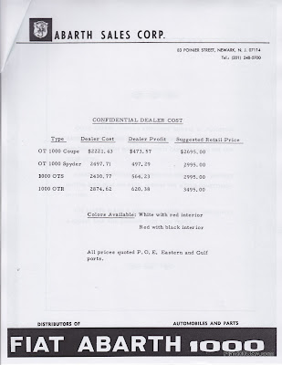 Fiat Abarth OT 1000 Prices