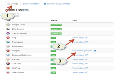 Website Directories.