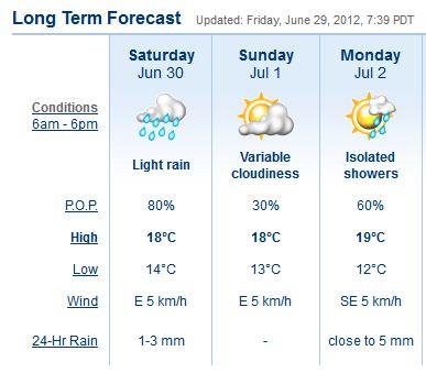 NanaimoInfoblog Nanaimo Canada Day Weather Forecast - 10 day weather in philadelphia