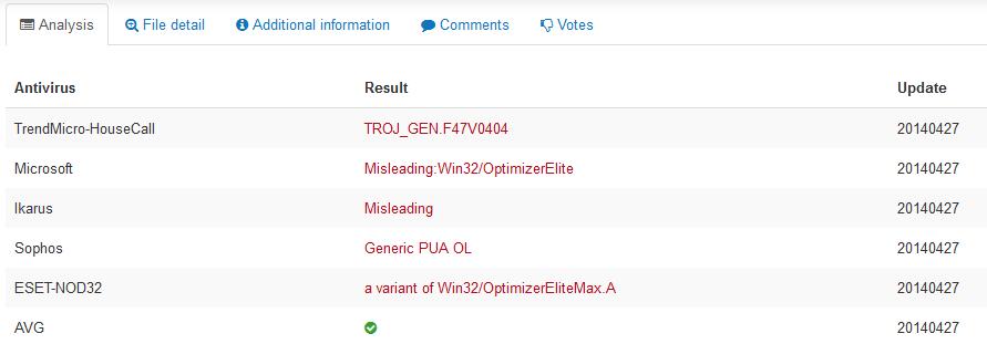 Misleading, Generic PUA, win32/OptimizerElite