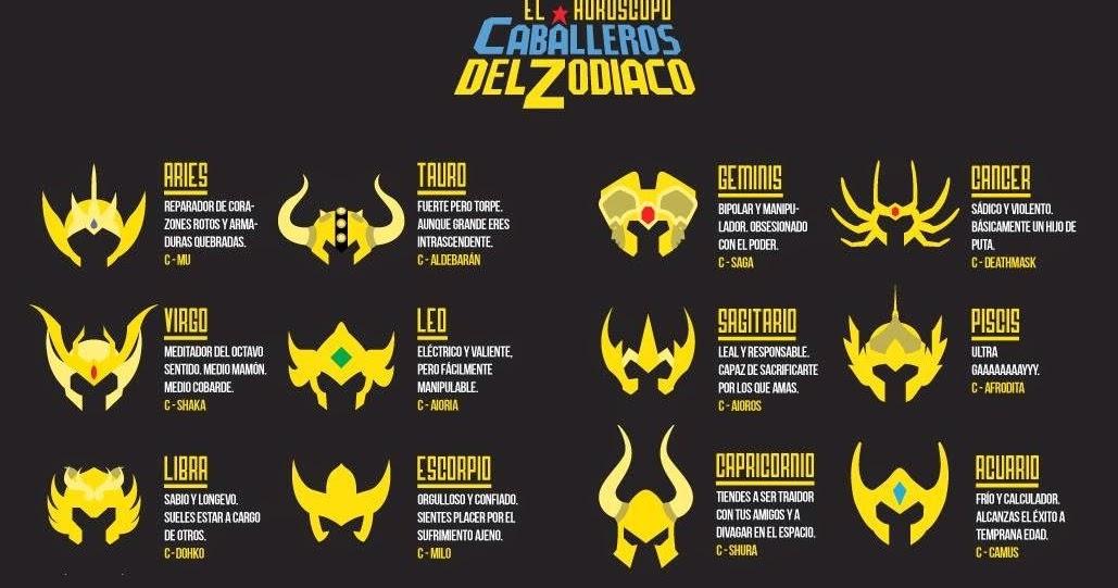 Image gallery oroscopo del zodiaco - Signos del zodiaco de tierra ...