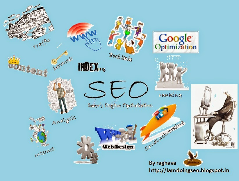 what is seo,factors involved in seo