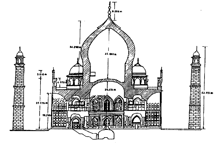 Sectional Elevation of Taj Mahal