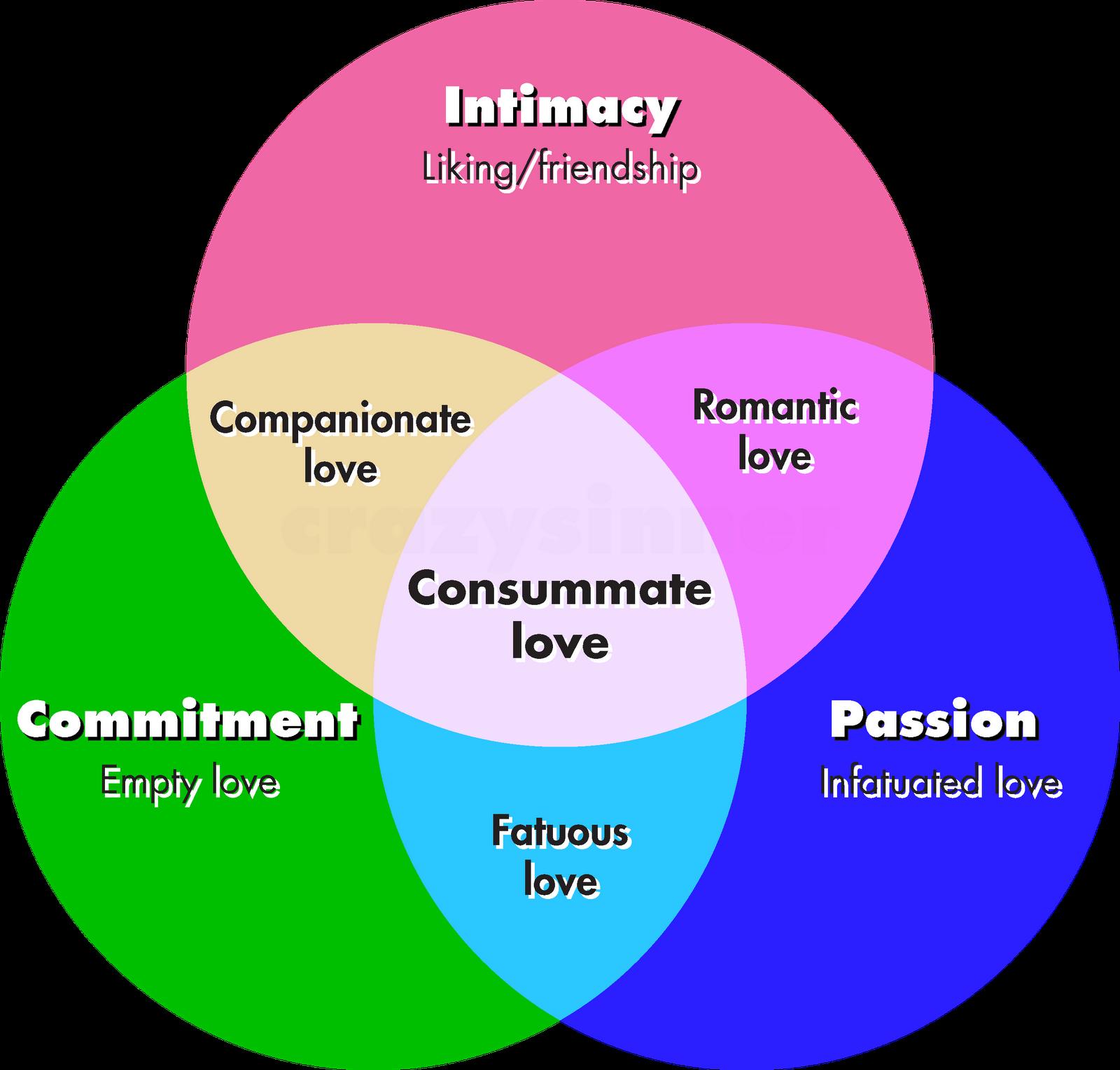 companionate definition