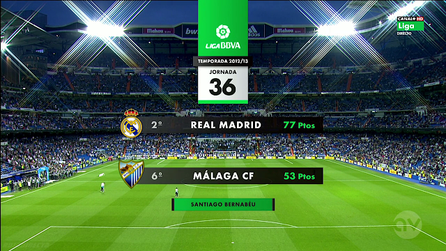 La Liga - Real Madrid vs Malaga 08/05/2013