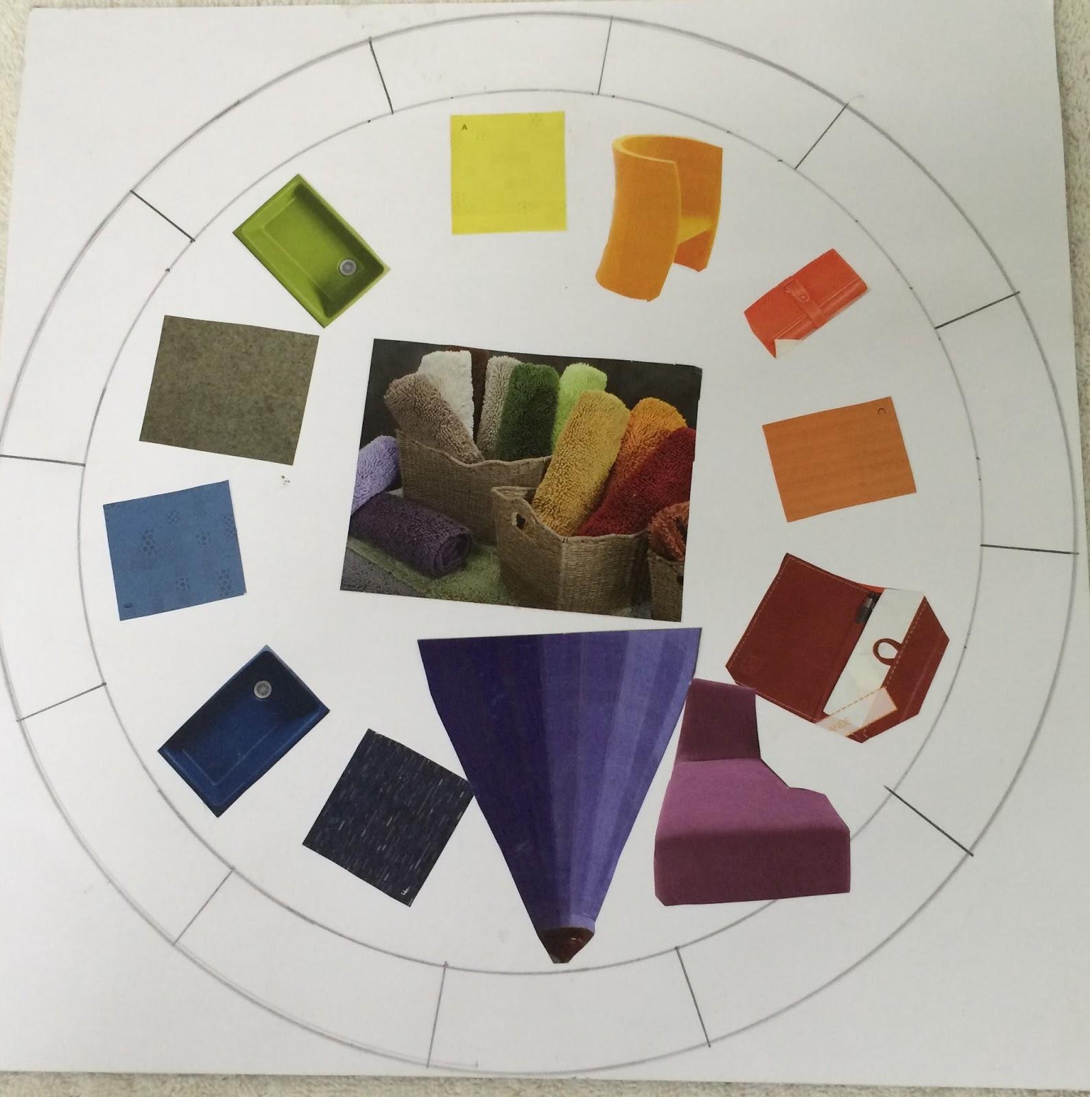 Fundamentos del diseño I-2015: Circulo Cromatico.