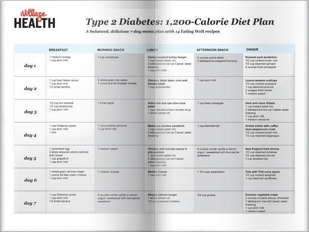 Diet Programs For Diabetics