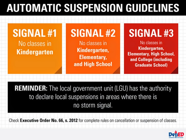 Suspension of Classes Guidelines