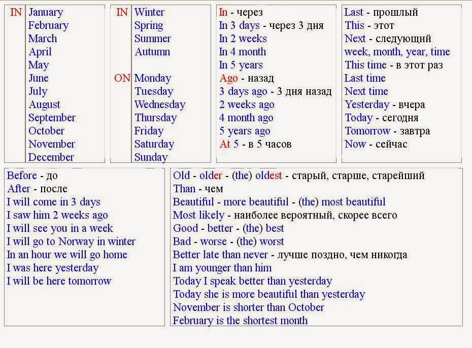 Как выучить английский язык в домашних условиях быстро и