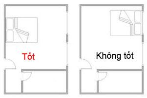 Giường ngủ sát tường cửa và đầu giường dưới cửa số