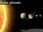 Our solar system, to scale. Eight planets, count 'emfour terrestrial .