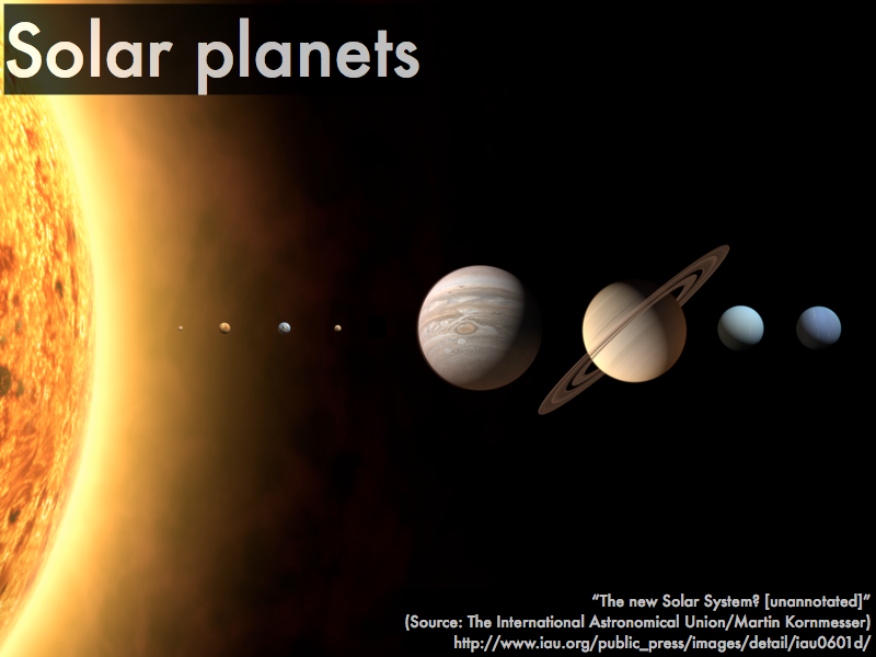 named planets from closest to the sun - photo #11