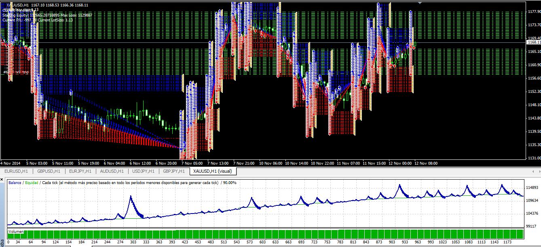 Binary options trading hours on sundays