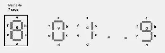 Arquitectura hardware decodificadores for Arquitectura hardware