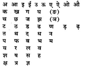 sanskrit vowels and consonants pdf
