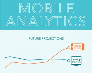 10 Ways To Monitor Mobile Users With Mobile Analytics