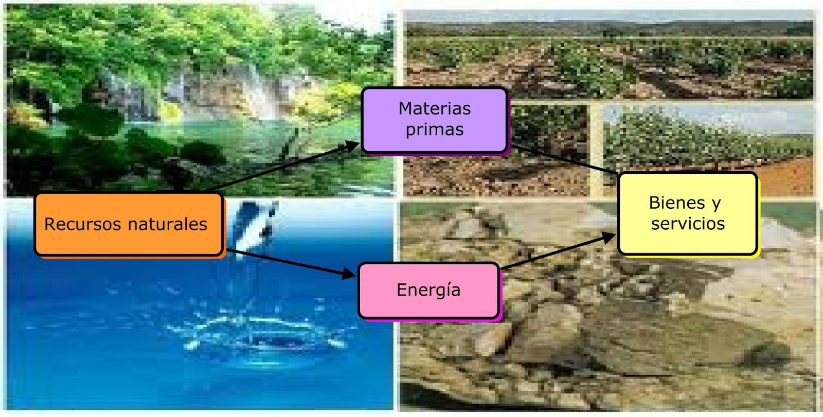 Desarrollo sustentable desarrollo sustentable for Tecnologia sostenible