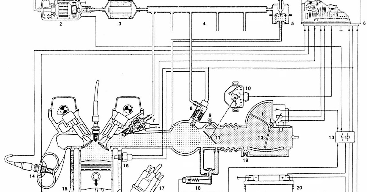 Zona Otomotif Nama Sensor Sensor Pada Mesin Efi
