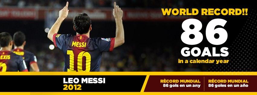 Lionel Messi superó el récord de Gerd Müller