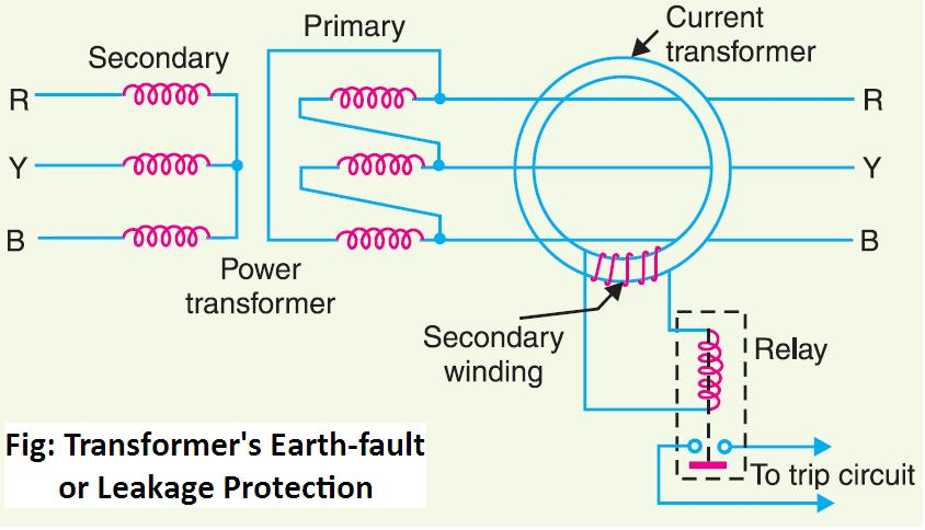 Wiring Diagram Of Earth Fault Relay : Total power system july