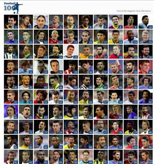 100 Best Football Players The World 2013