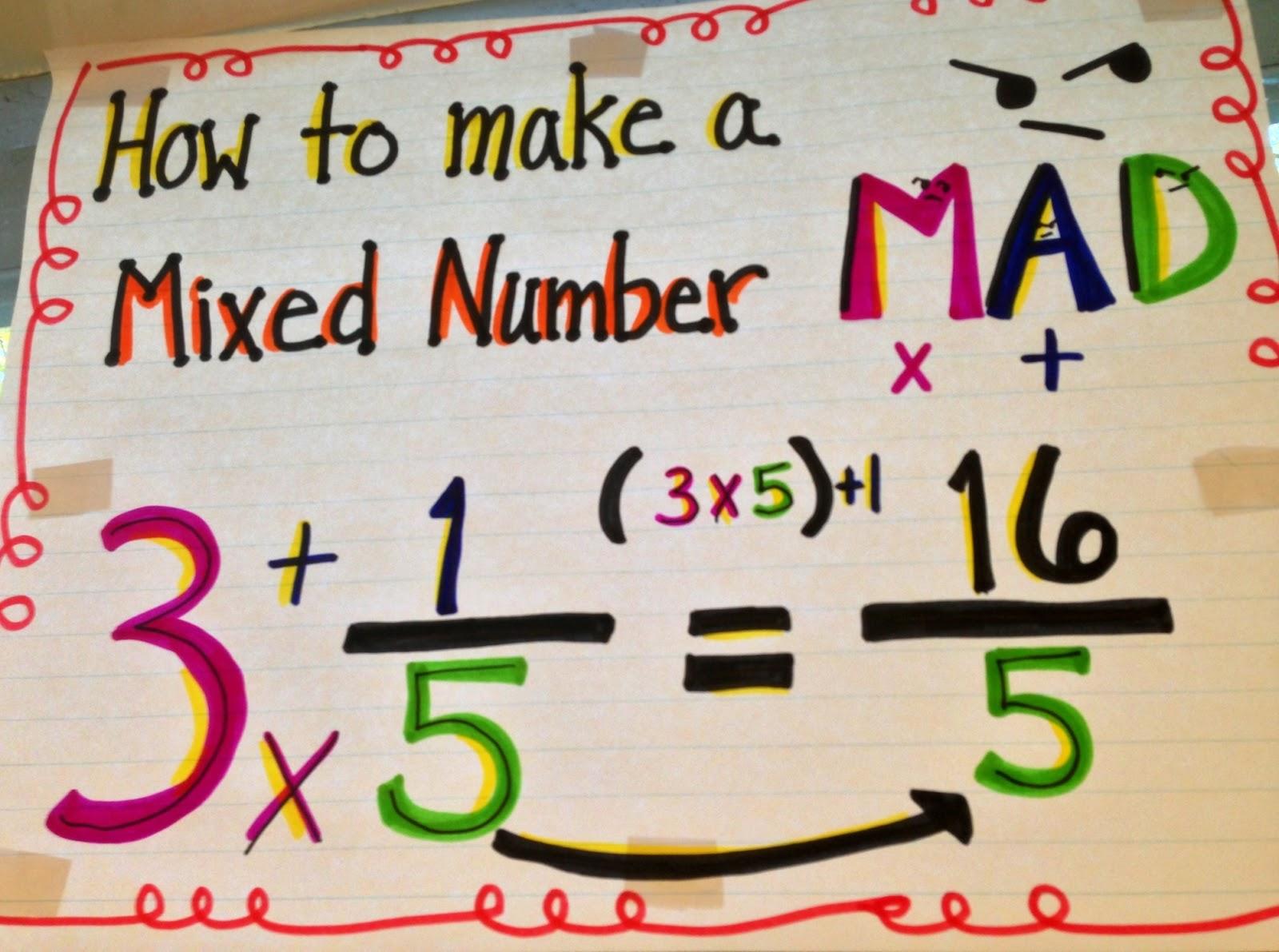 math anchor charts | fabulous finch facts