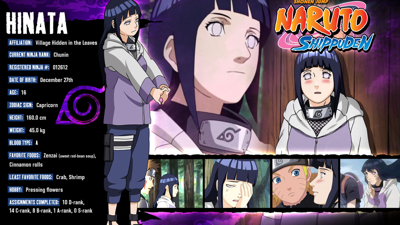 The cutest character in Naruto. Miss Hyuuga Hinata . Suka blushing