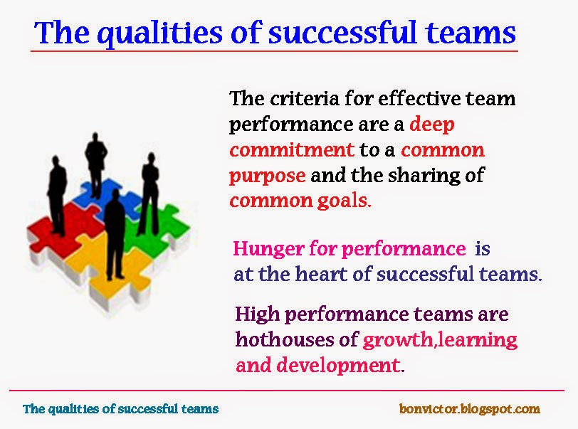 effectiveness of team building to achieve performance Building and leading high performance teams  (that are available to everyone on the team), which can be used to determine the team effectiveness and improvement.