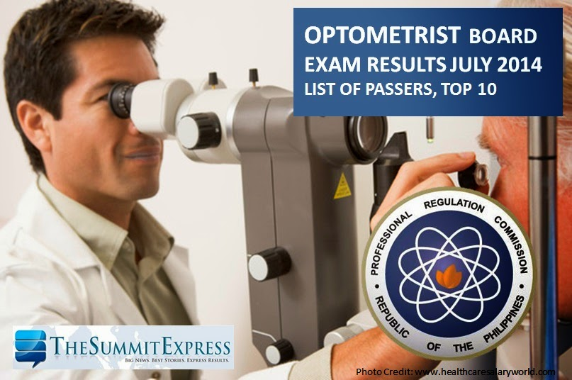 List of Passers July 2014 Optometrist board exam results