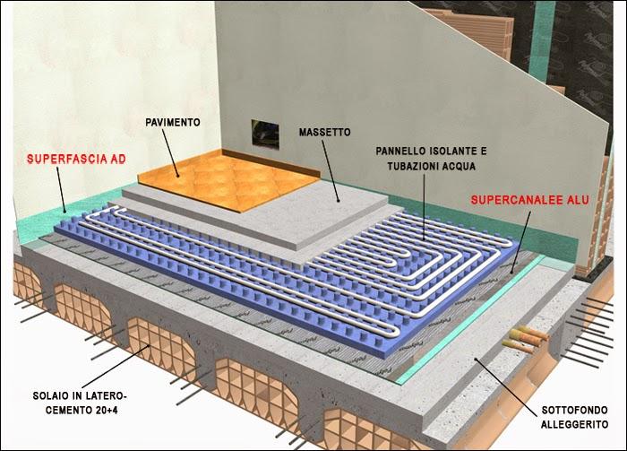 Pannello Solare Con Riscaldamento A Pavimento : Riscaldamento a pavimento prezzi pro e contro economia