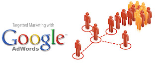Internet Marketing with new google Adword