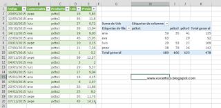 VBA: Automatizar la actualización de mis tablas dinámicas...