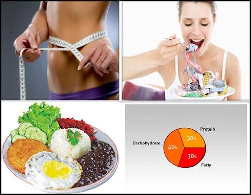 A Dieta Do Zero