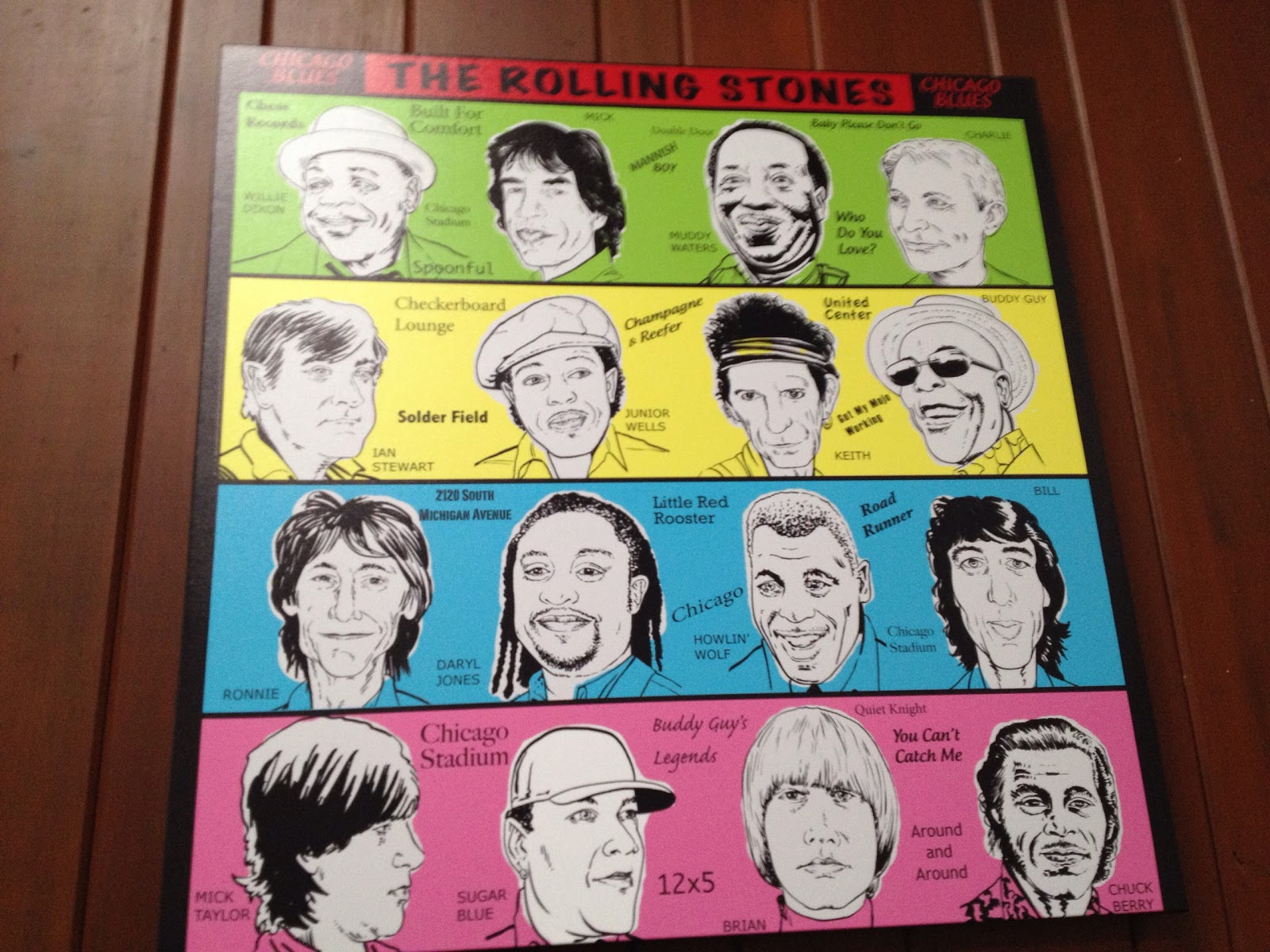 The Rolling Stones Muddy Waters Poster